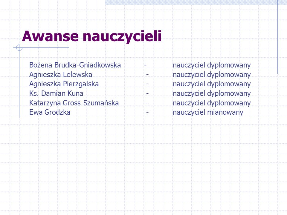 Awanse nauczycieli Bożena Brudka-Gniadkowska - nauczyciel dyplomowany