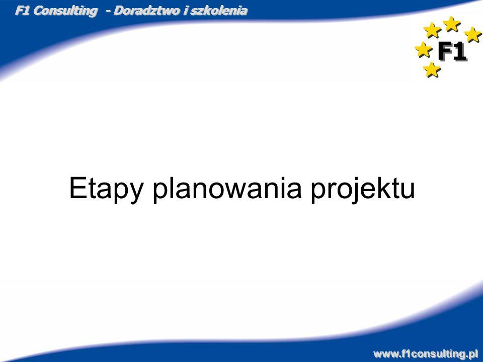 Etapy planowania projektu