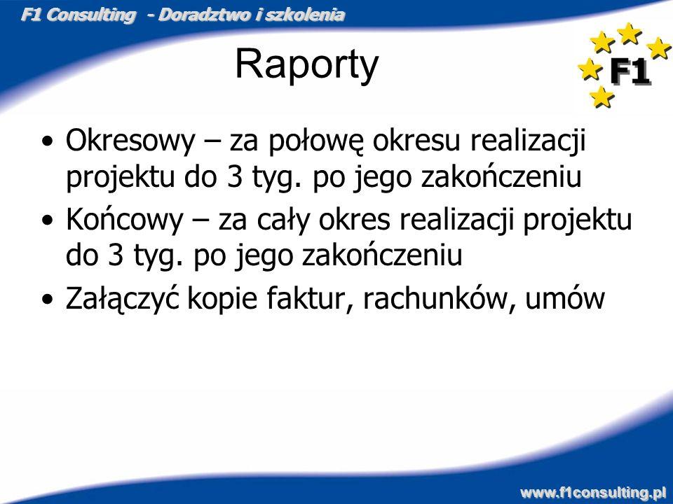 Raporty Okresowy – za połowę okresu realizacji projektu do 3 tyg. po jego zakończeniu.