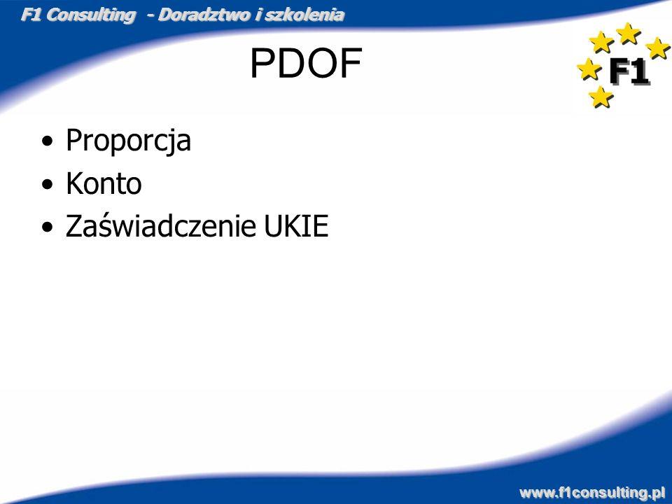 PDOF Proporcja Konto Zaświadczenie UKIE