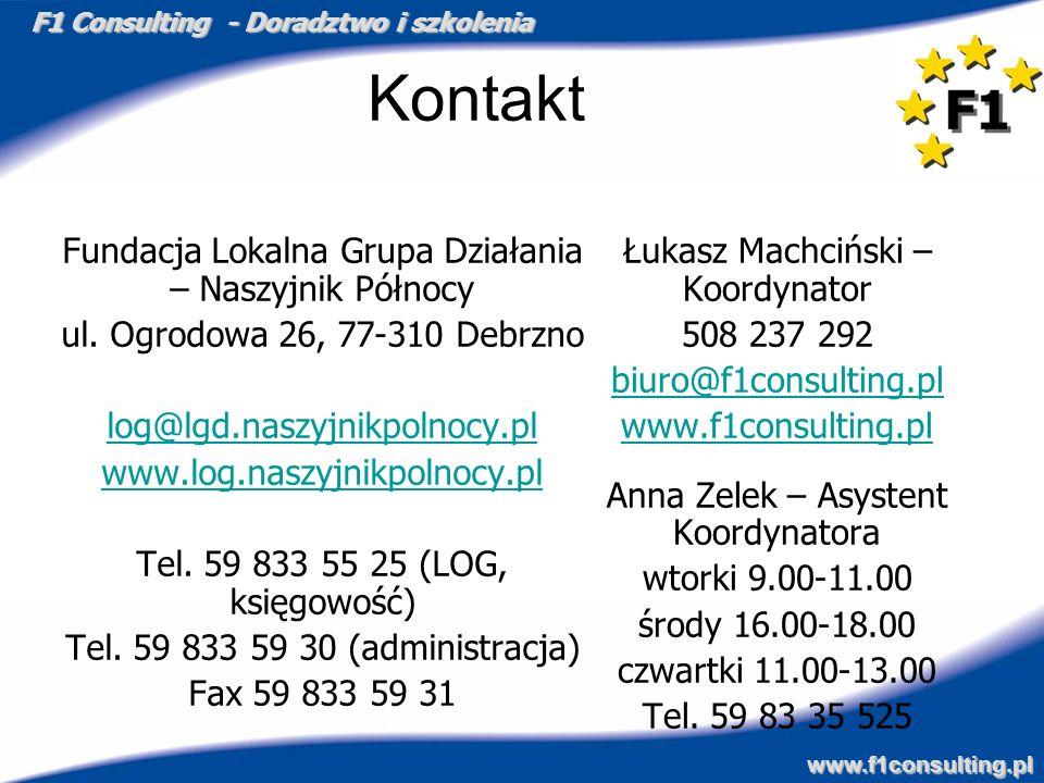 Kontakt Fundacja Lokalna Grupa Działania – Naszyjnik Północy