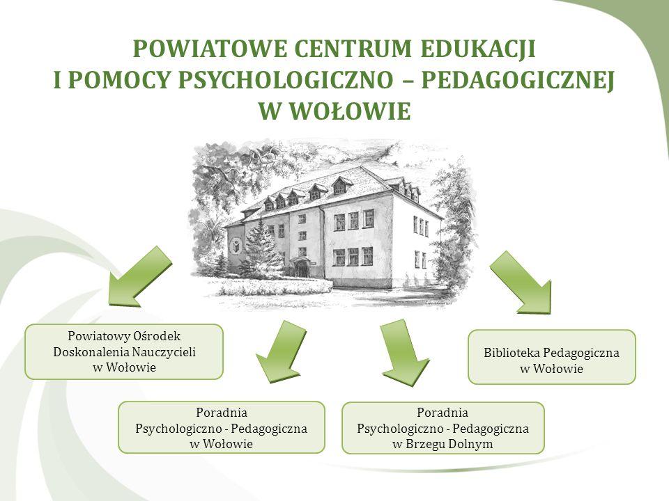 POWIATOWE CENTRUM EDUKACJI I POMOCY PSYCHOLOGICZNO – PEDAGOGICZNEJ W WOŁOWIE