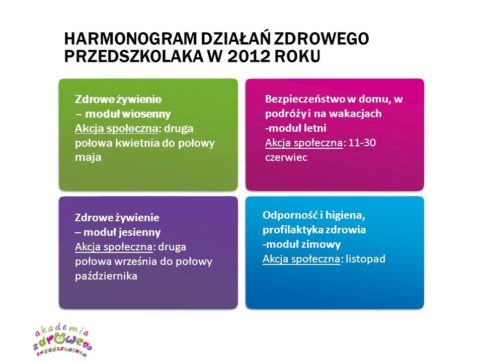 HARMONOGRAM DZIAŁAŃ ZDROWEGO PRZEDSZKOLAKA W 2012 ROKU