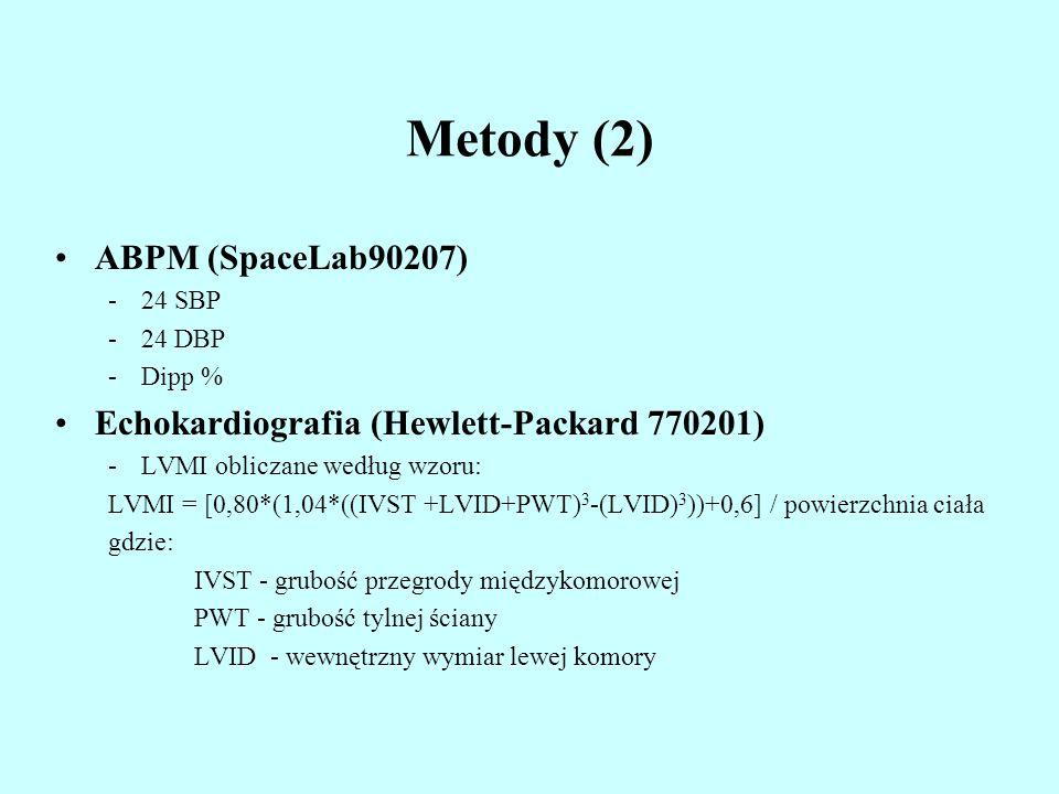 Metody (2) ABPM (SpaceLab90207)