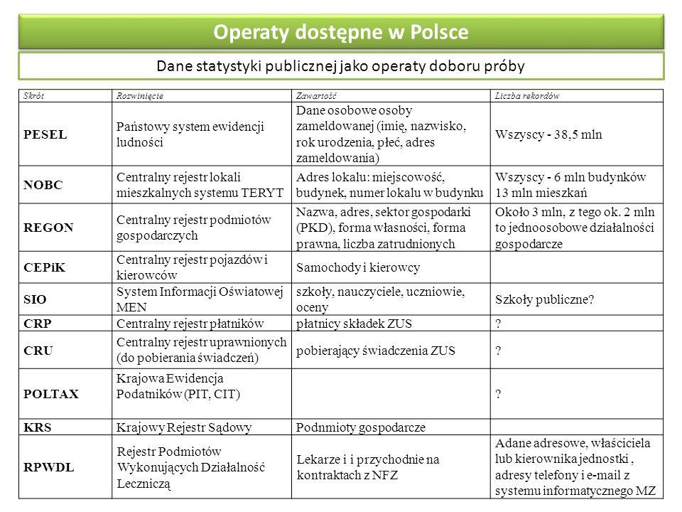 Operaty dostępne w Polsce