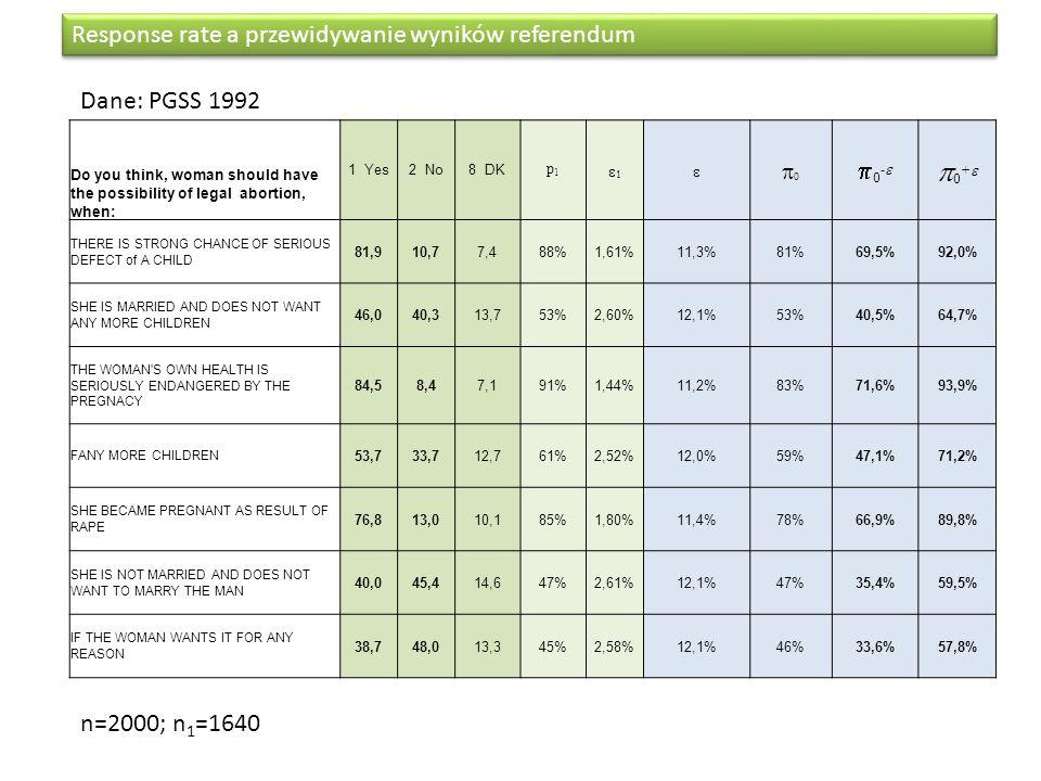 p0+e Response rate a przewidywanie wyników referendum p0-e