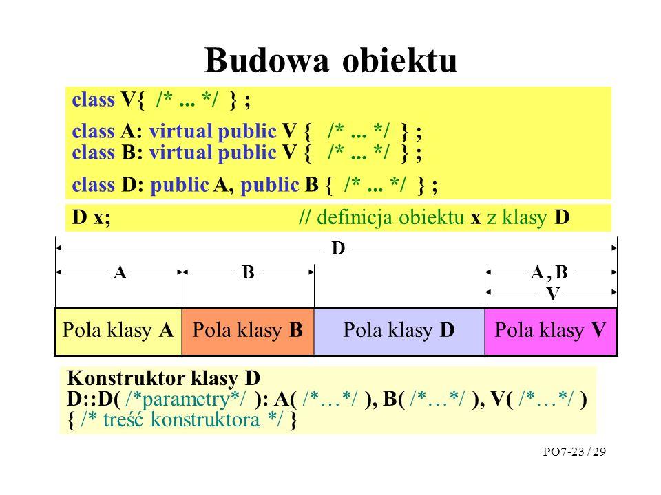 Budowa obiektu class V{ /* ... */ } ;