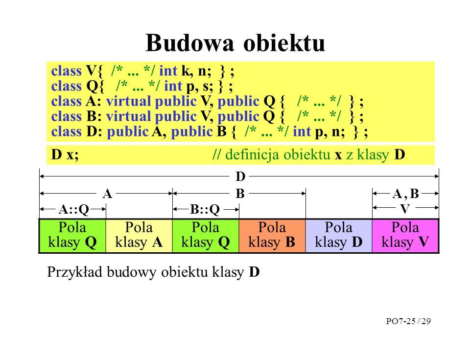 Budowa obiektu class V{ /* ... */ int k, n; } ;