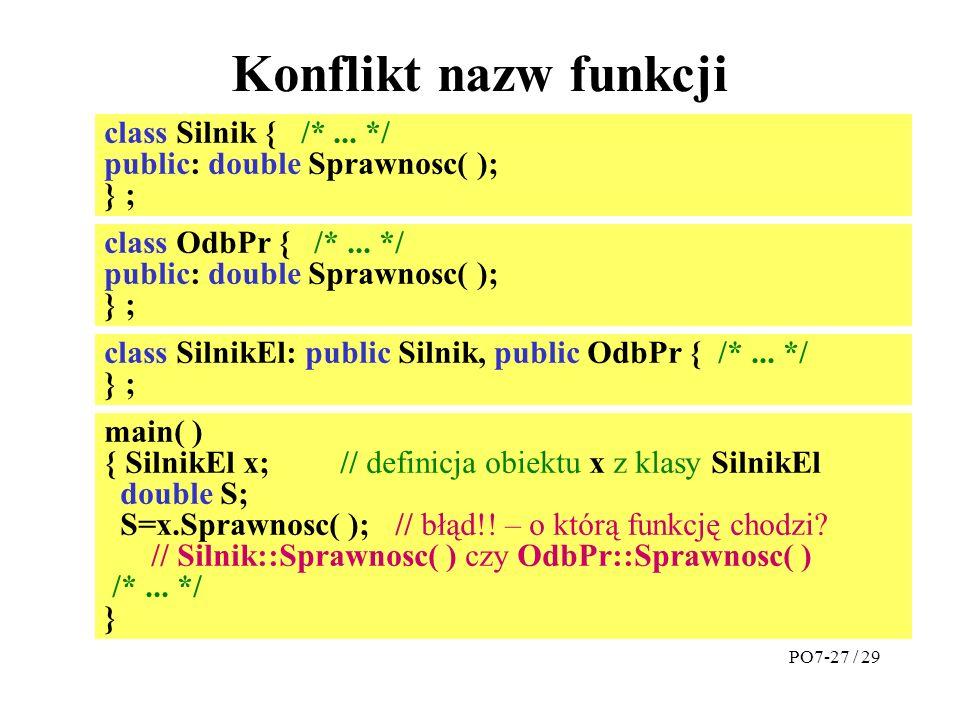 Konflikt nazw funkcji class Silnik { /* ... */