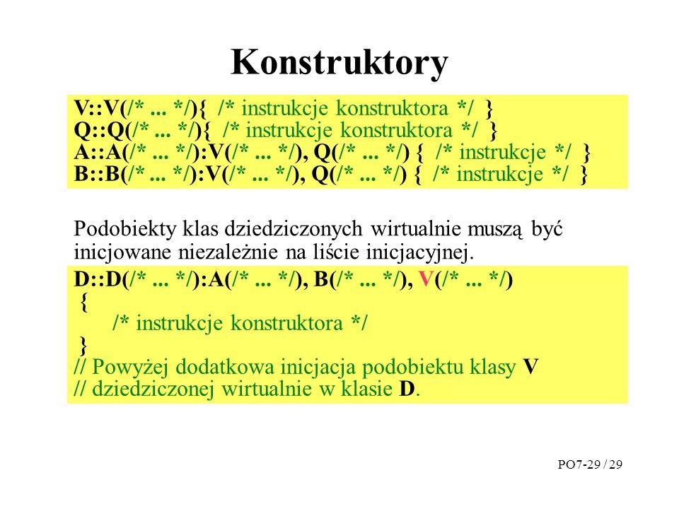 Konstruktory V::V(/* ... */){ /* instrukcje konstruktora */ }