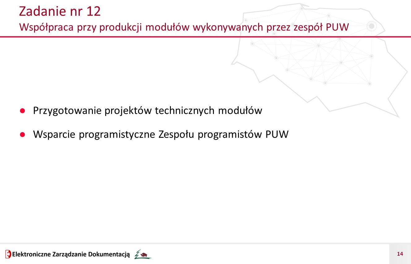 Zadanie nr 12 Współpraca przy produkcji modułów wykonywanych przez zespół PUW