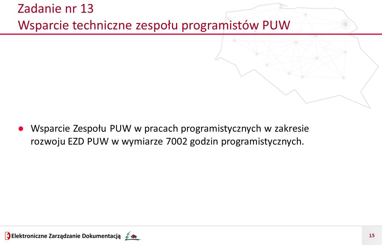 Zadanie nr 13 Wsparcie techniczne zespołu programistów PUW