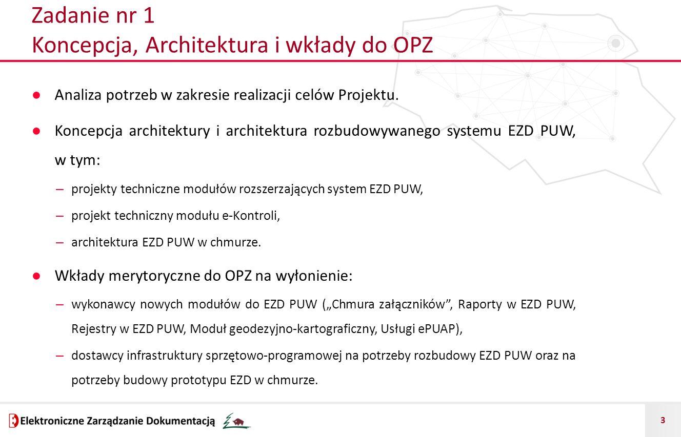 Zadanie nr 1 Koncepcja, Architektura i wkłady do OPZ