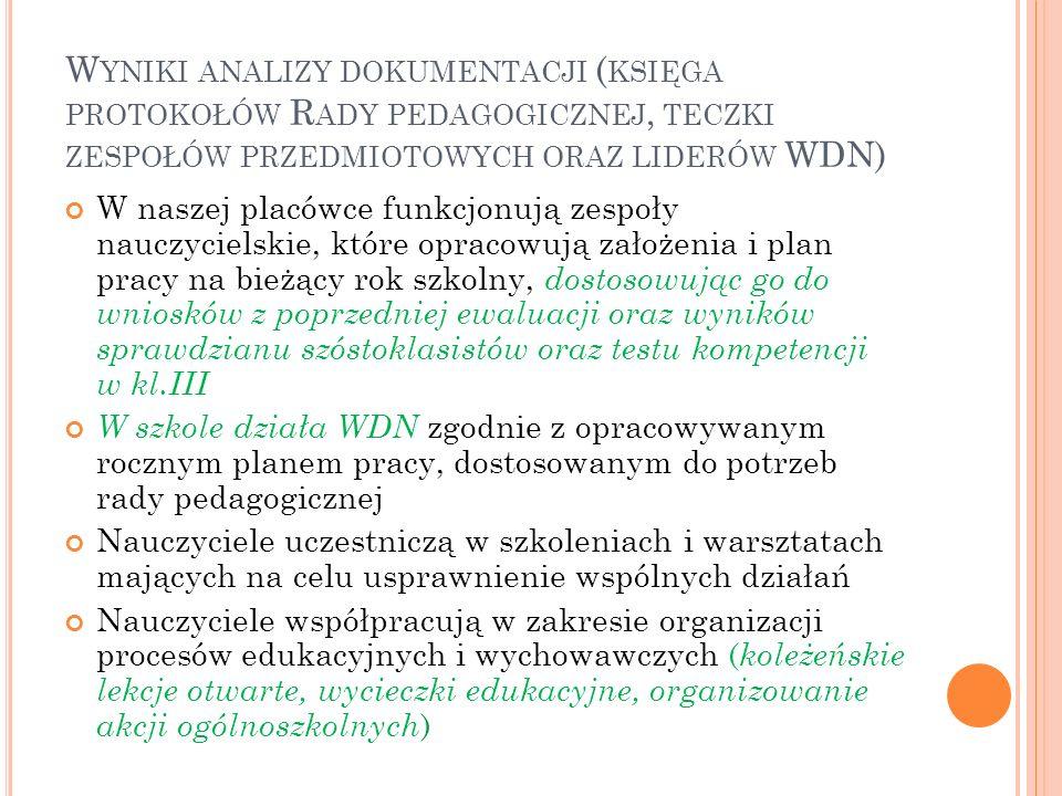 Wyniki analizy dokumentacji (księga protokołów Rady pedagogicznej, teczki zespołów przedmiotowych oraz liderów WDN)