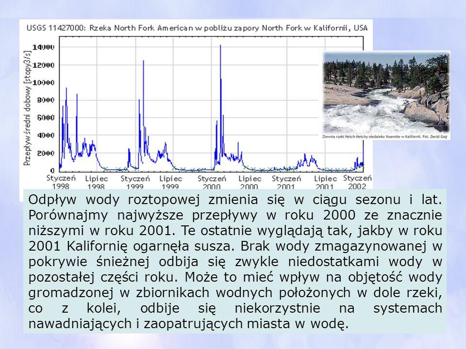 Odpływ wody roztopowej zmienia się w ciągu sezonu i lat
