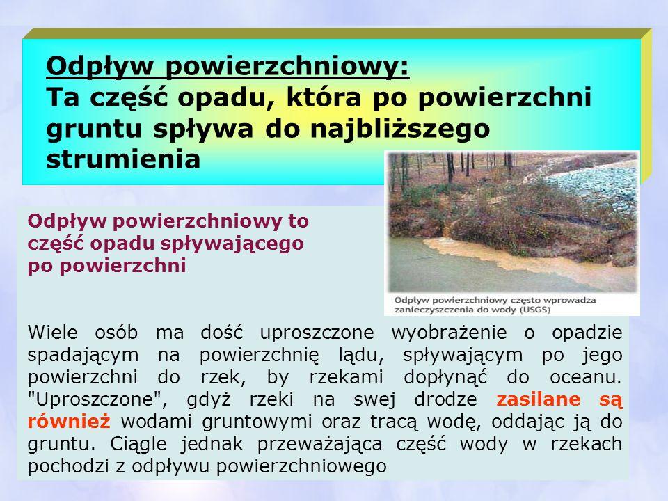 Odpływ powierzchniowy: