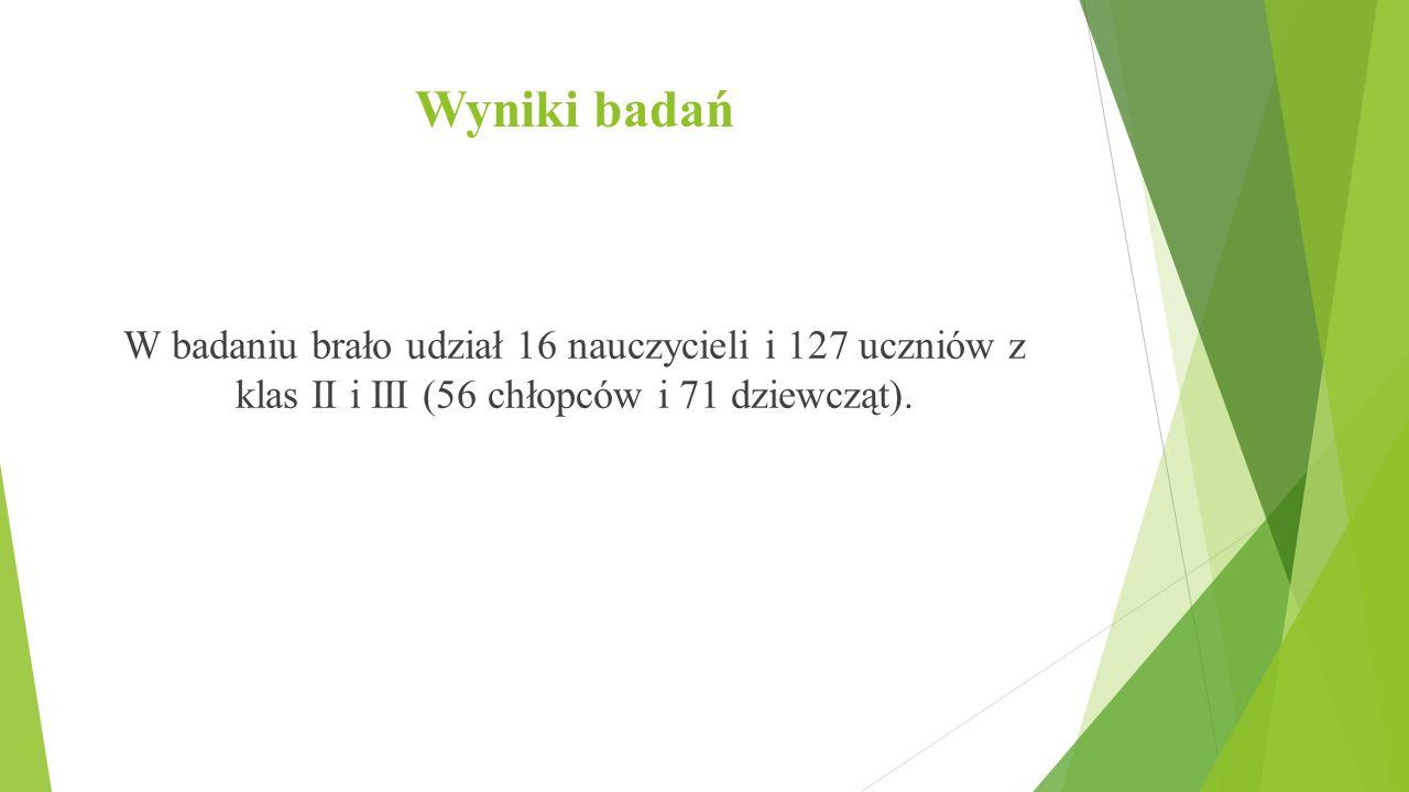 Wyniki badań W badaniu brało udział 16 nauczycieli i 127 uczniów z klas II i III (56 chłopców i 71 dziewcząt).