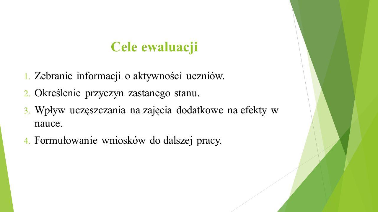 Cele ewaluacji Zebranie informacji o aktywności uczniów.
