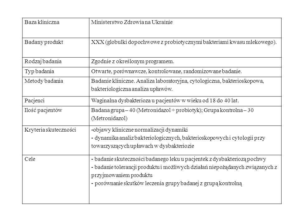 Baza kliniczna Ministerstwo Zdrowia na Ukrainie. Badany produkt. XXX (globulki dopochwowe z probiotycznymi bakteriami kwasu mlekowego).