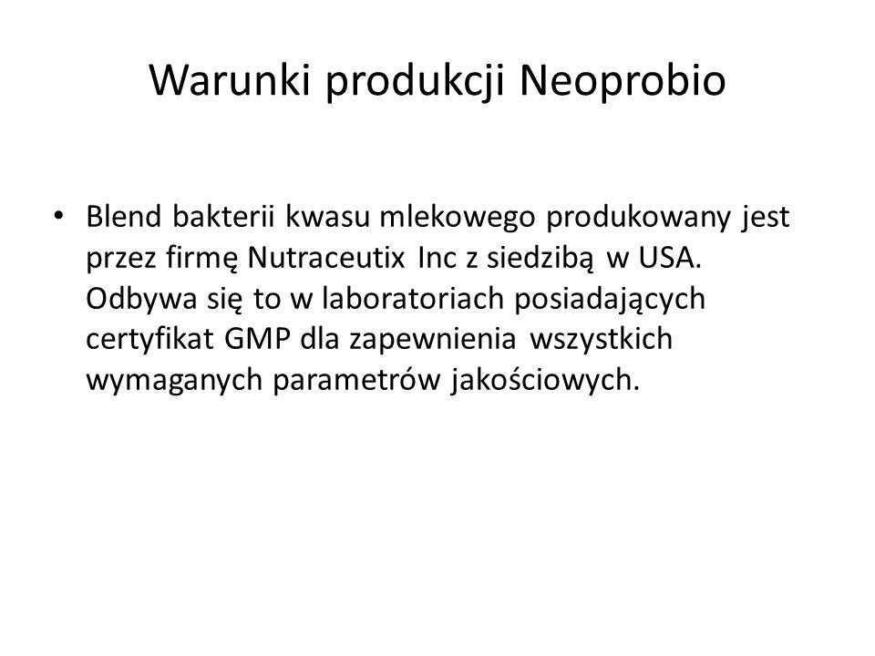 Warunki produkcji Neoprobio