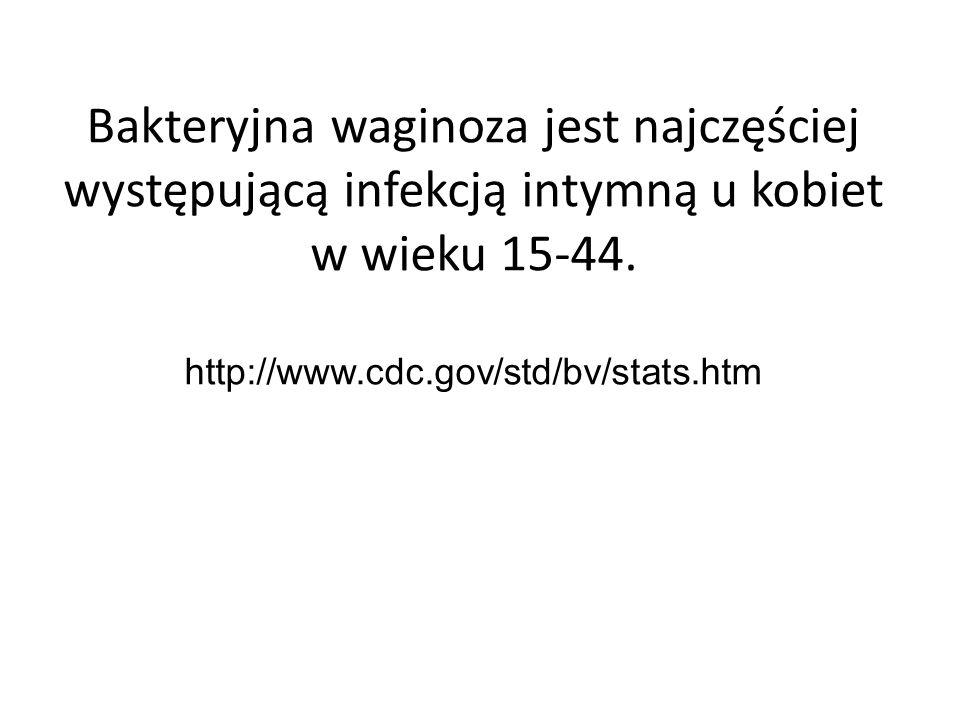 Bakteryjna waginoza jest najczęściej występującą infekcją intymną u kobiet w wieku 15-44.