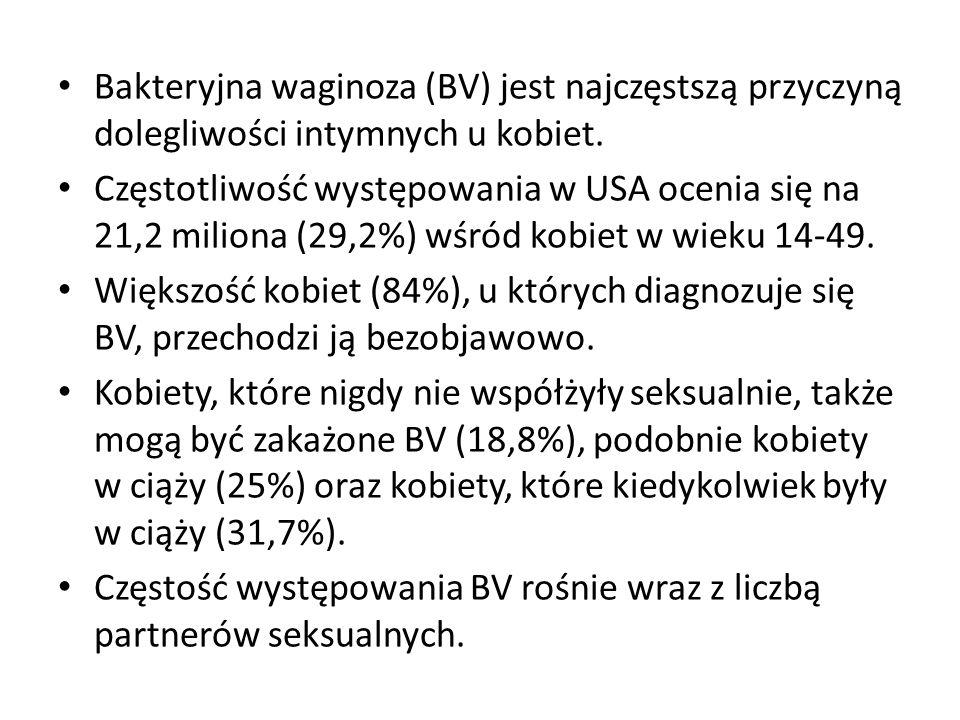 Bakteryjna waginoza (BV) jest najczęstszą przyczyną dolegliwości intymnych u kobiet.