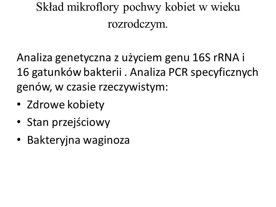 Skład mikroflory pochwy kobiet w wieku rozrodczym.