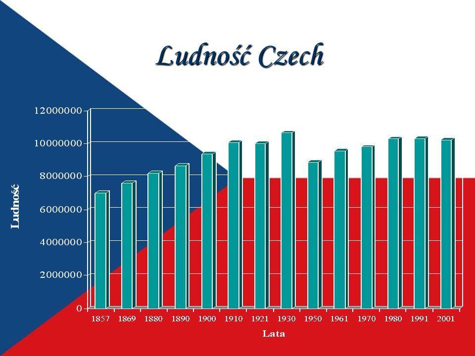 Ludność Czech
