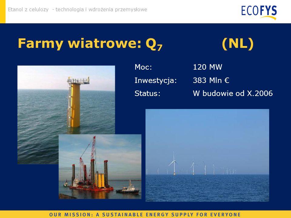 Farmy wiatrowe: Q7 (NL) Moc: 120 MW Inwestycja: 383 Mln €