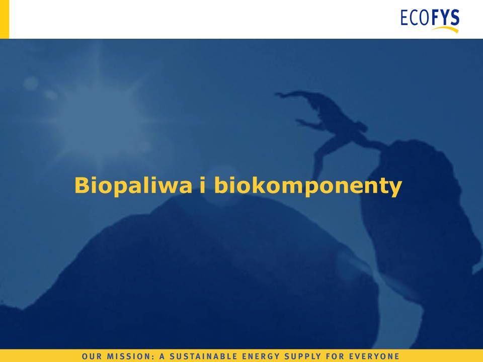 Biopaliwa i biokomponenty