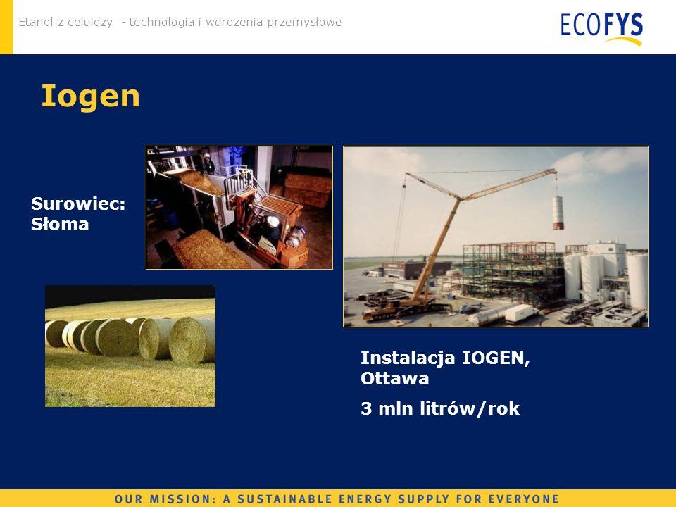Iogen Surowiec: Słoma Instalacja IOGEN, Ottawa 3 mln litrów/rok