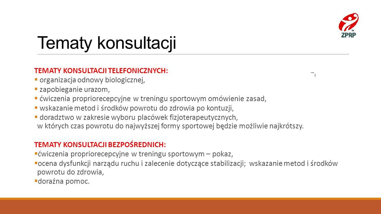 Tematy konsultacji TEMATY KONSULTACJI TELEFONICZNYCH: