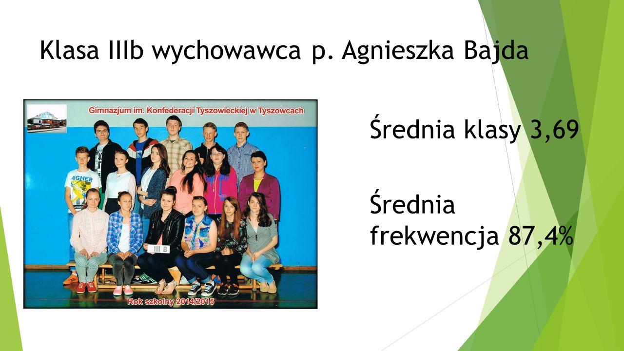 Klasa IIIb wychowawca p. Agnieszka Bajda