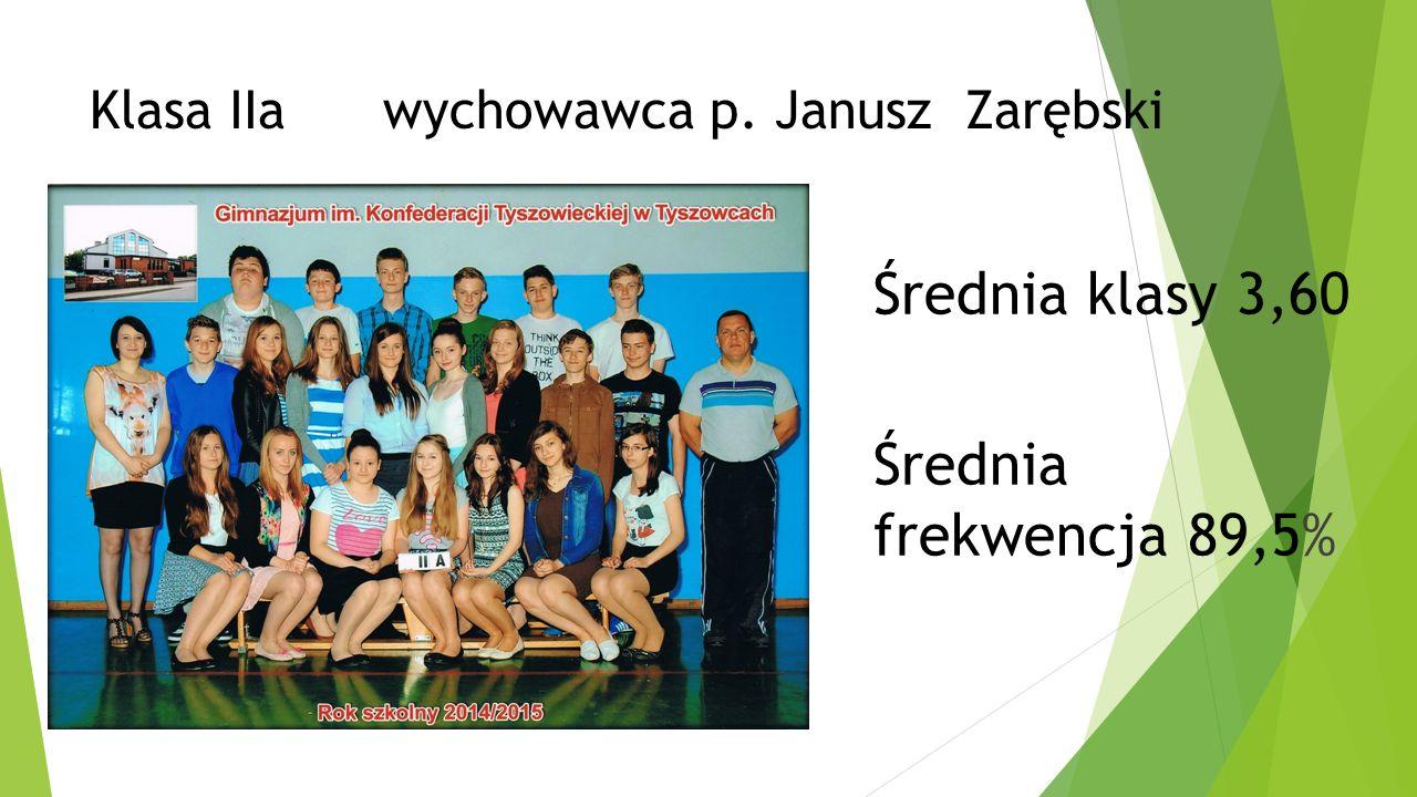 Klasa IIa wychowawca p. Janusz Zarębski