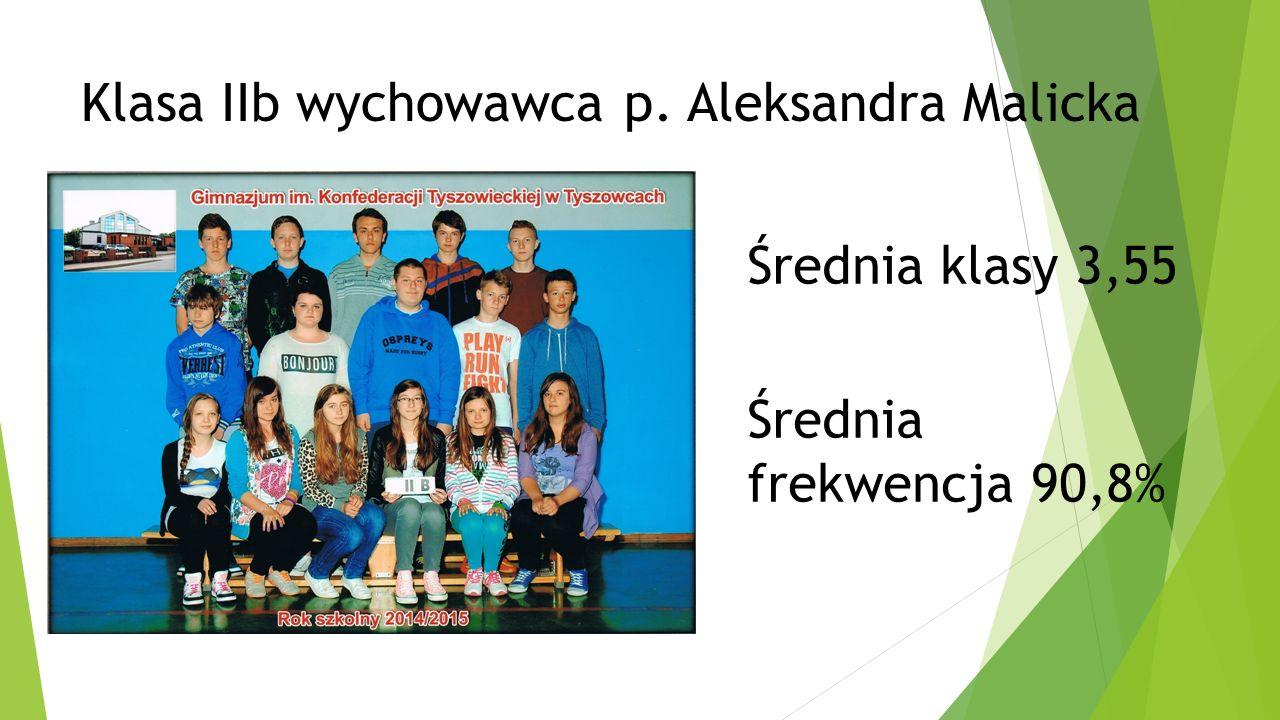 Klasa IIb wychowawca p. Aleksandra Malicka