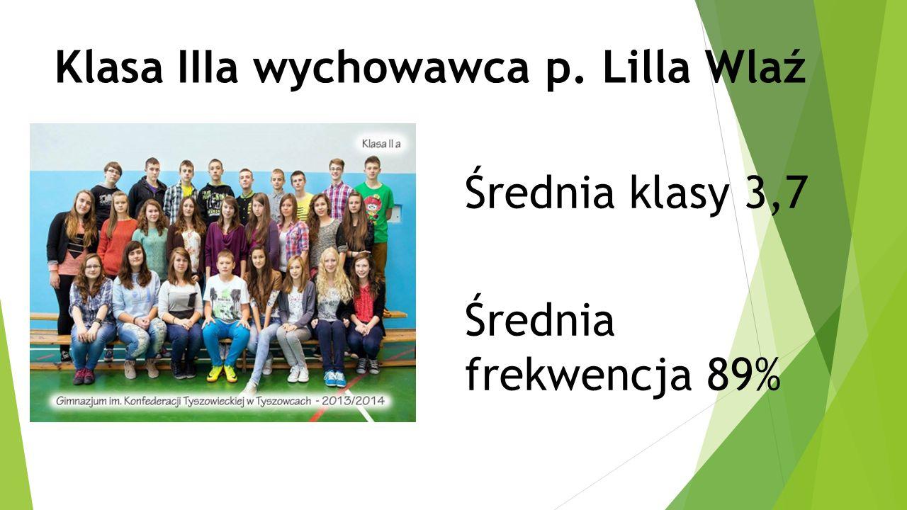 Klasa IIIa wychowawca p. Lilla Wlaź