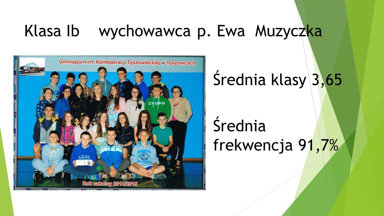Klasa Ib wychowawca p. Ewa Muzyczka