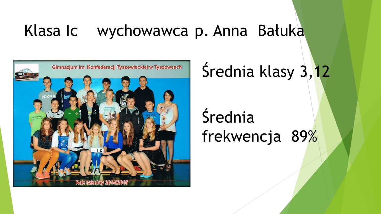 Klasa Ic wychowawca p. Anna Bałuka