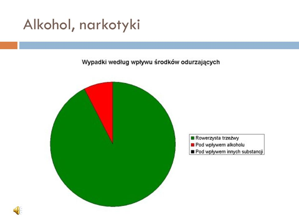 Alkohol, narkotyki