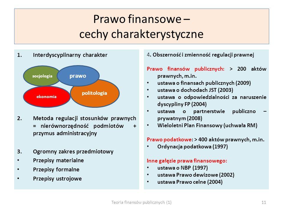 Prawo finansowe – cechy charakterystyczne