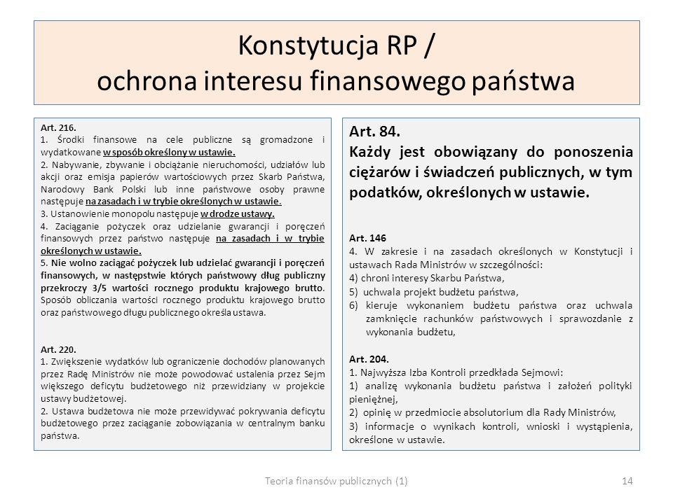 Konstytucja RP / ochrona interesu finansowego państwa