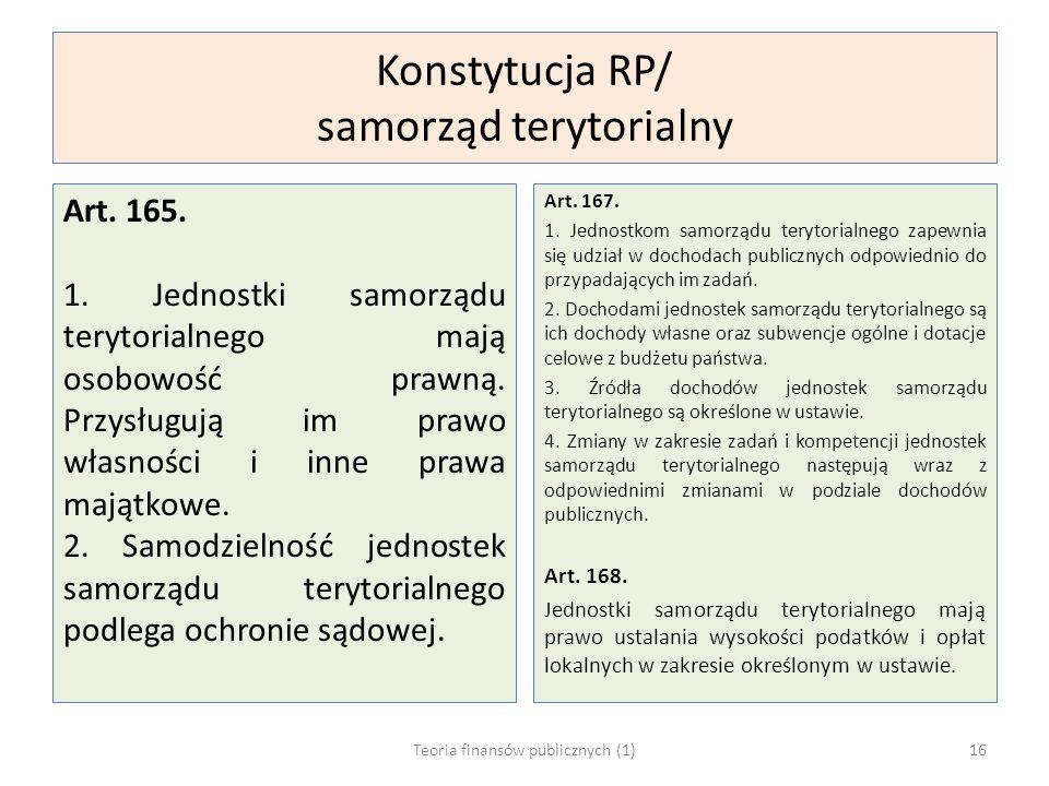 Konstytucja RP/ samorząd terytorialny