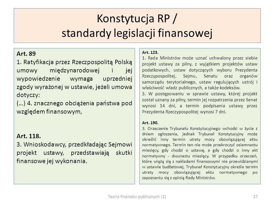 Konstytucja RP / standardy legislacji finansowej
