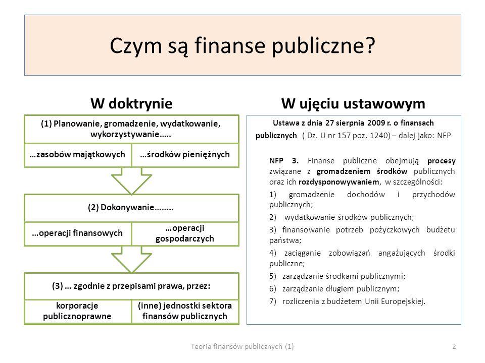 Czym są finanse publiczne