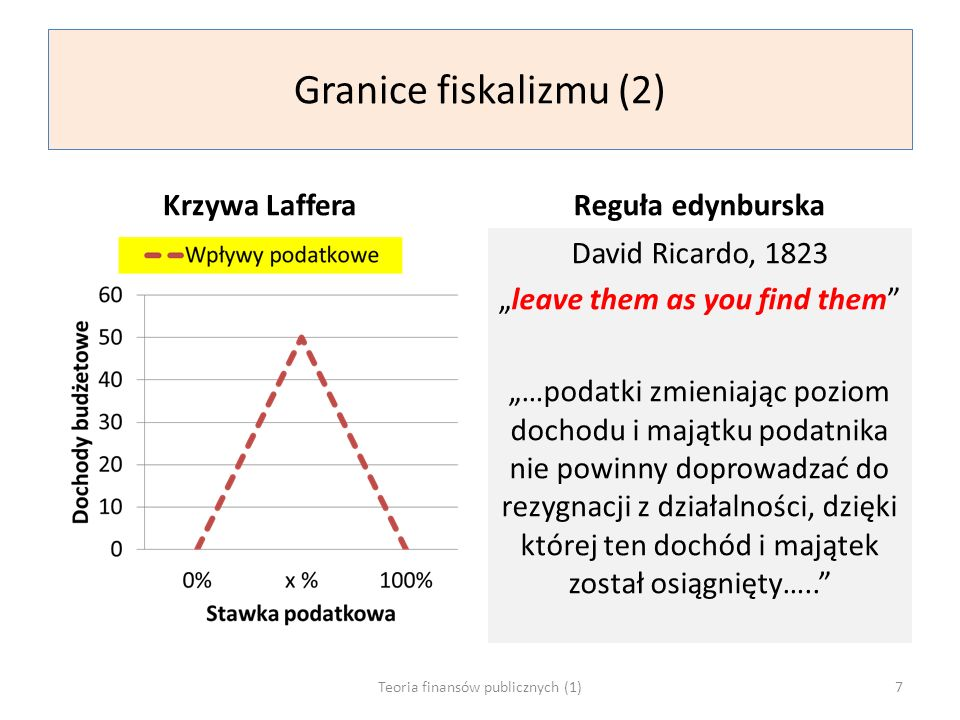 Teoria finansów publicznych (1)