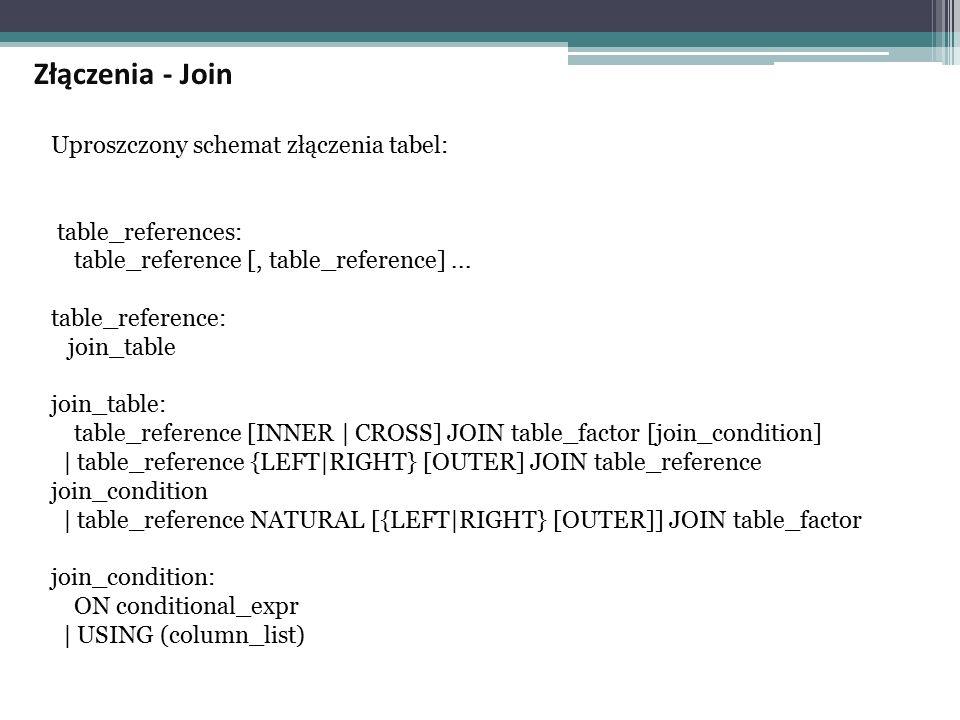 Złączenia - Join Uproszczony schemat złączenia tabel: