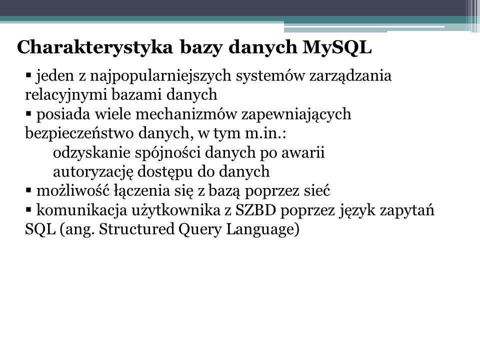 Charakterystyka bazy danych MySQL