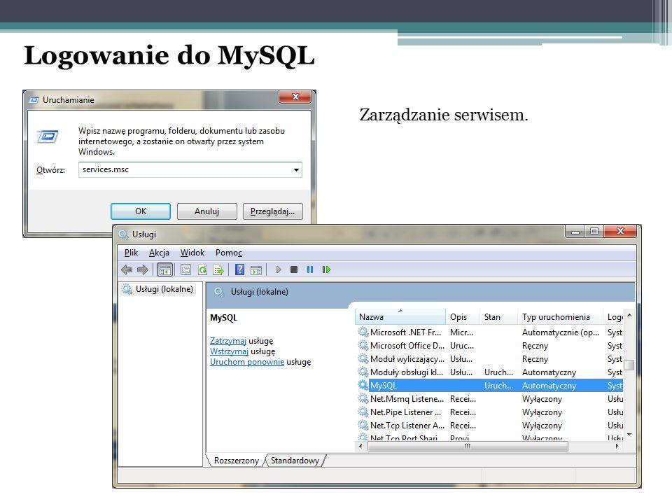 Logowanie do MySQL Zarządzanie serwisem.
