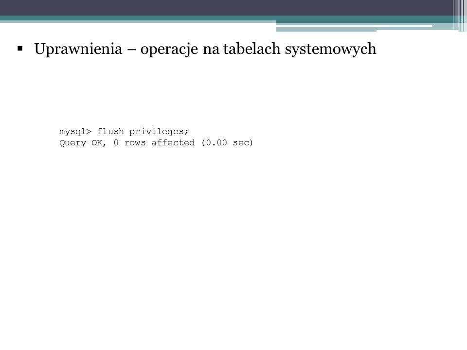 Uprawnienia – operacje na tabelach systemowych
