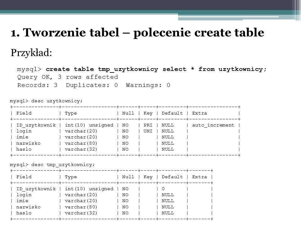 1. Tworzenie tabel – polecenie create table